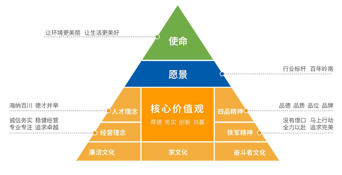 企业文化2-08.jpg